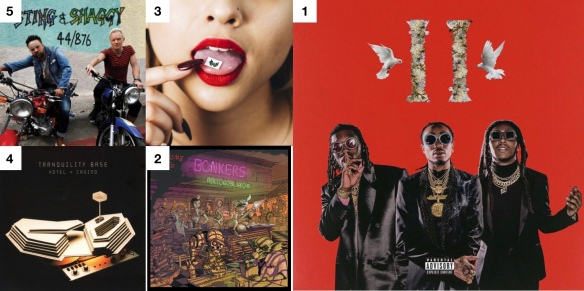 The Soundboard's Worst Albums Of 2018 | The Soundboard